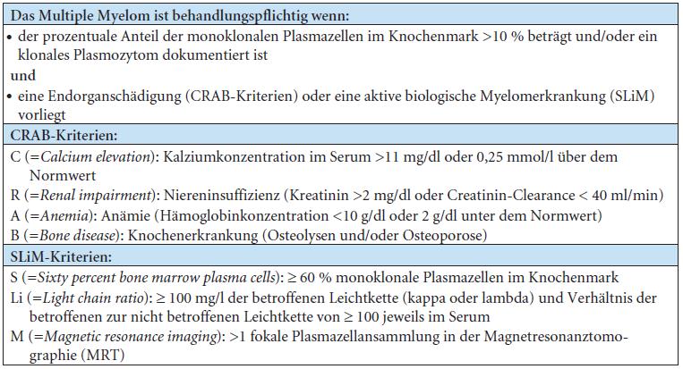 MD_Patientenhandbuch_Tabelle_4_1